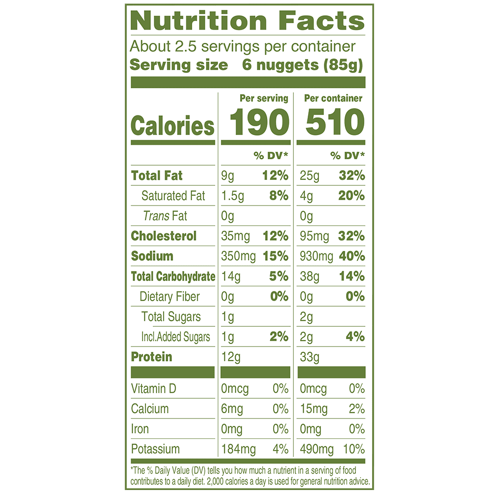 Chicken Nuggets Nutrition Facts
